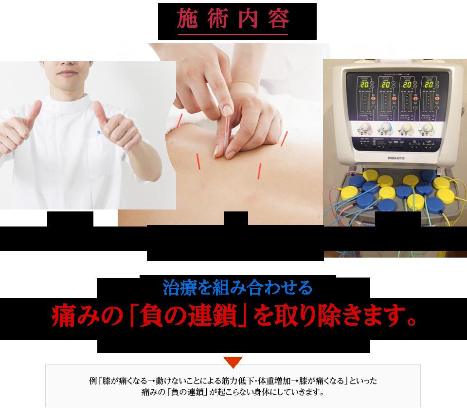 施術内容 痛みの「負の連鎖」を取り除きます。 肩痛・腰痛・膝痛・頚痛・骨折・脱臼・捻挫など